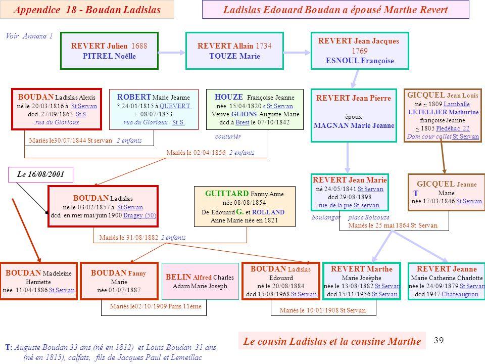 38 La famille BOUDAN (servannaise) dans la baie du Mont Saint Michel Mariés le Remariage le 20/11/1787 Saint Servan BOUDAN Marc père ° 19 février 1702
