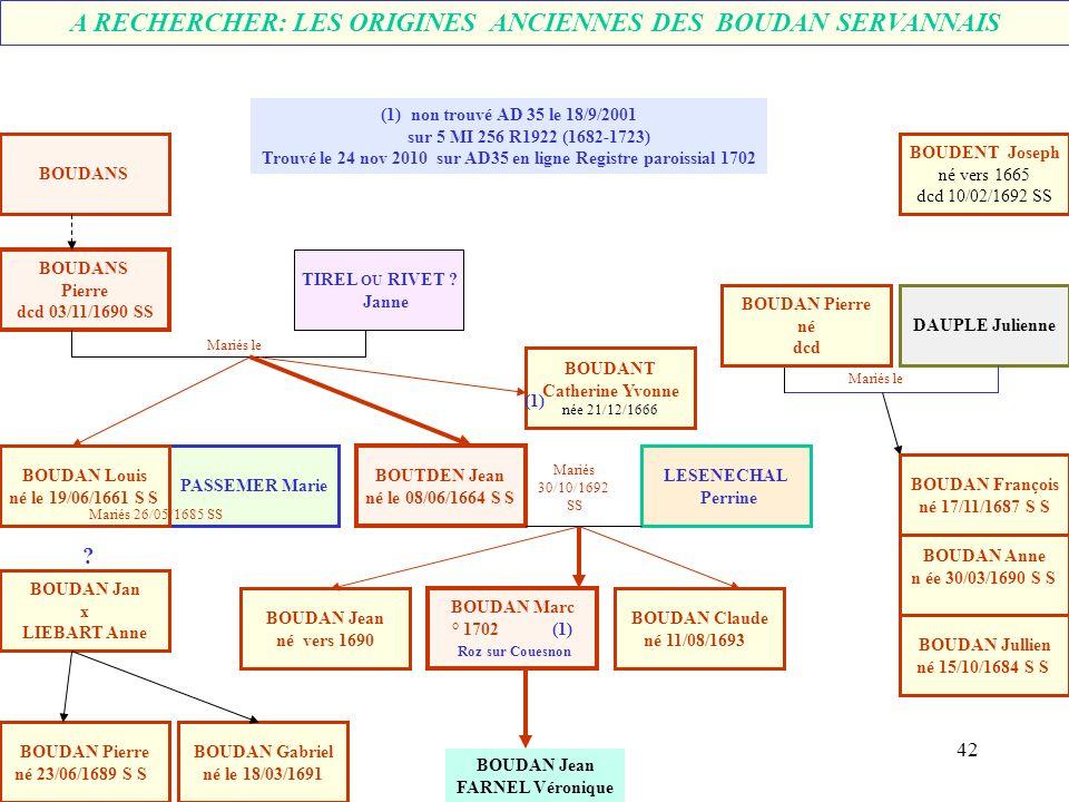 41 1650: Lorigine la plus ancienne trouvée pour les Boudan de Saint Servan Mariés le 20/06/1656 S S Mariés le T DAUPLE Julienne BOUDENT Joseph né vers
