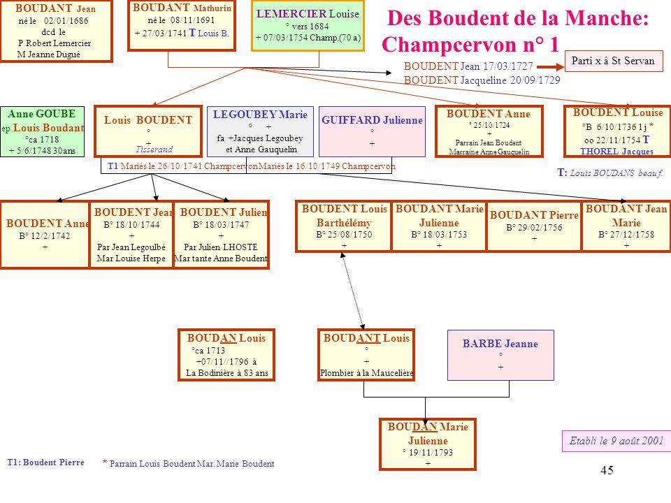 16/01/2014 La Généalogie des Boudent implantés en Normandie Commune de Champcervon (Manche) juin 2001