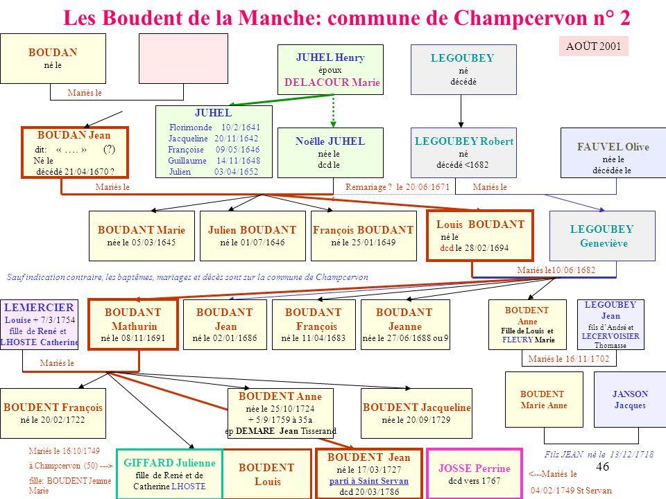 45 Louis BOUDENT ° + LEGOUBEY Marie ° + fa +Jacques Legoubey et Anne Gauquelin Des Boudent de la Manche: Champcervon n° 1 Etabli le 9 août 2001 BOUDAN