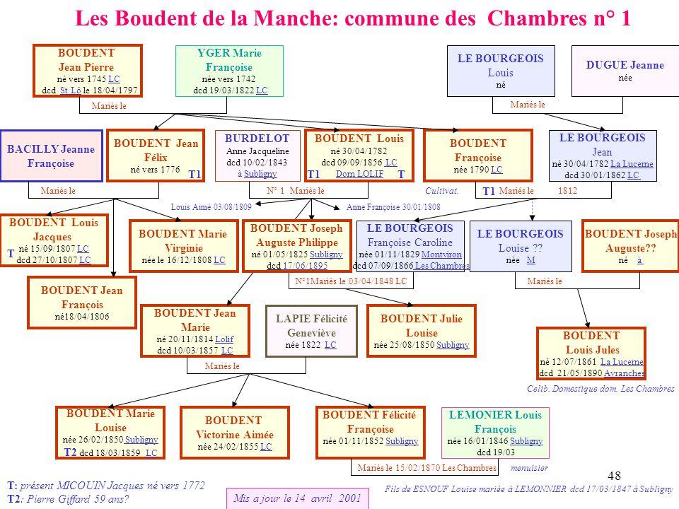 47 BOUDENT Jean né le 17/03/1727 parti à Saint Servan dcd 20/03/1786 JOSSE Perrine ° Ve de CATSAUX Olivier dcd vers 1767 BOUDENT Pierre Mathurin né 08