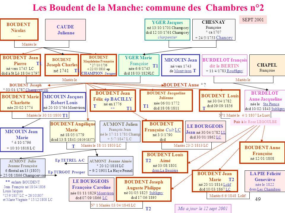 48 BOUDENT Jean Pierre né vers 1745 LC dcd St Lô le 18/04/1797 BURDELOT Anne Jacqueline dcd 10/02/1843 à Subligny BOUDENT Louis Jacques né 15/09/1807