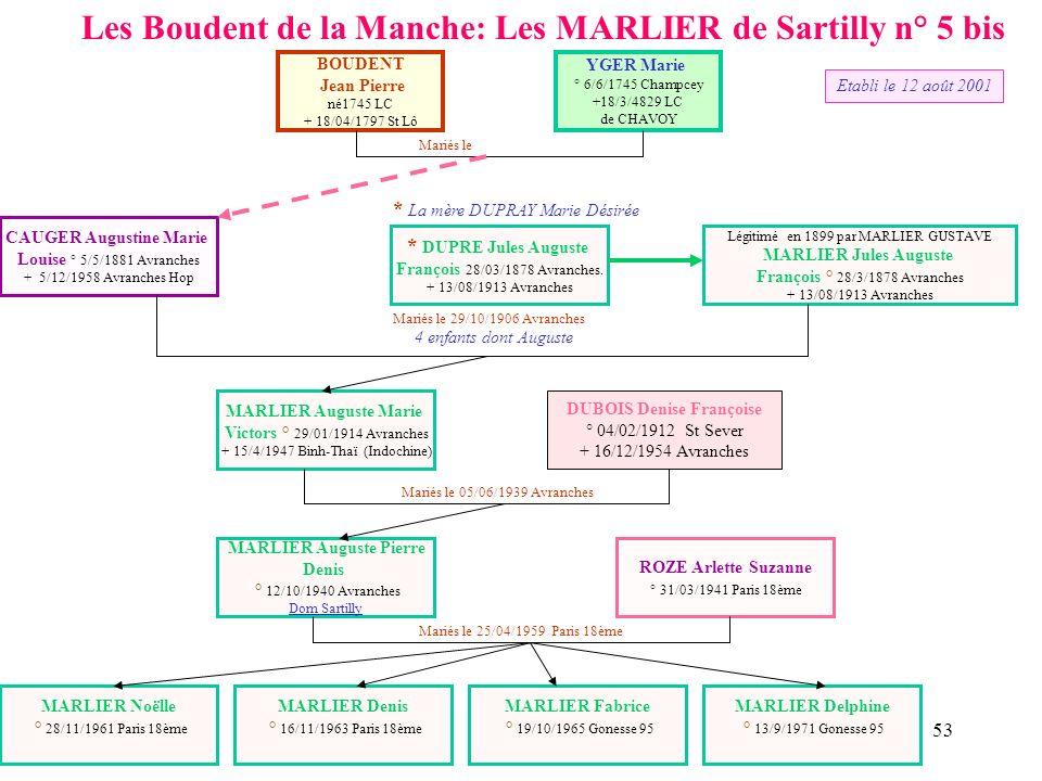 52 BOUDENT Angélique Marie ° 18/05/1779 + 13/8/1841 YGER Marie ° 6/6/1745 Champcey + 18/3/1829 LC de CHAVOY BOUDENT Jean Pierre né1745 LC + 18/04/1797