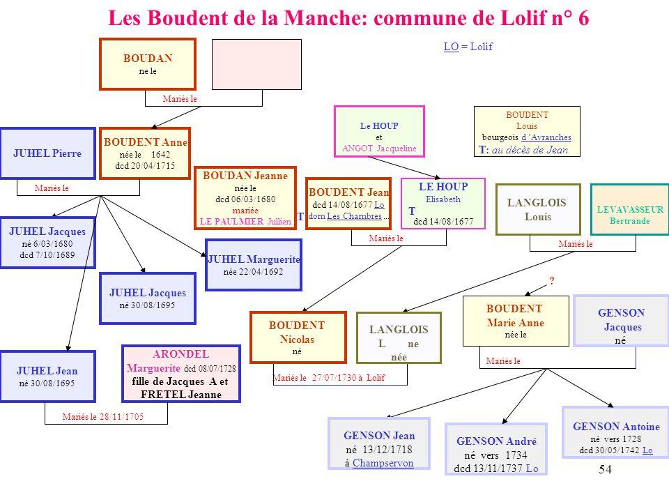 53 YGER Marie ° 6/6/1745 Champcey +18/3/4829 LC de CHAVOY BOUDENT Jean Pierre né1745 LC + 18/04/1797 St Lô Etabli le 12 août 2001 Mariés le Les Bouden