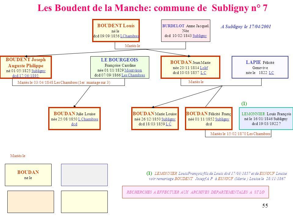 54 GENSON Antoine né vers 1728 dcd 30/05/1742 Lo Mariés le 27/07/1730 à Lolif Mariés le BOUDENT Jean dcd 14/08/1677 Lo dom Les Chambres... BOUDENT Lou