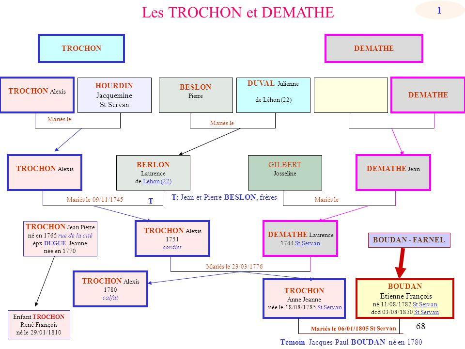16/01/2014 Les collatéraux Quelques aspects de la Généalogie des collatéraux juin 2001