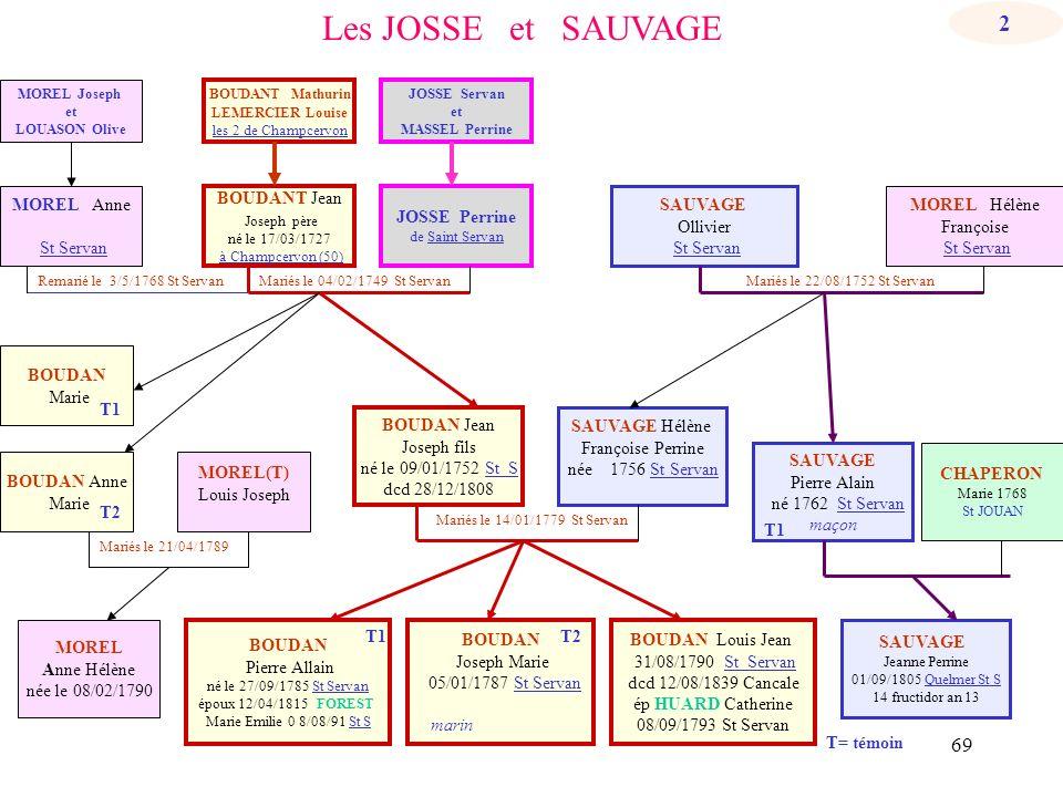68 TROCHON Anne Jeanne née le 18/08/1785 St Servan Les TROCHON et DEMATHE DEMATHETROCHON TROCHON Alexis 1751 cordier DEMATHE Laurence 1744 St Servan T