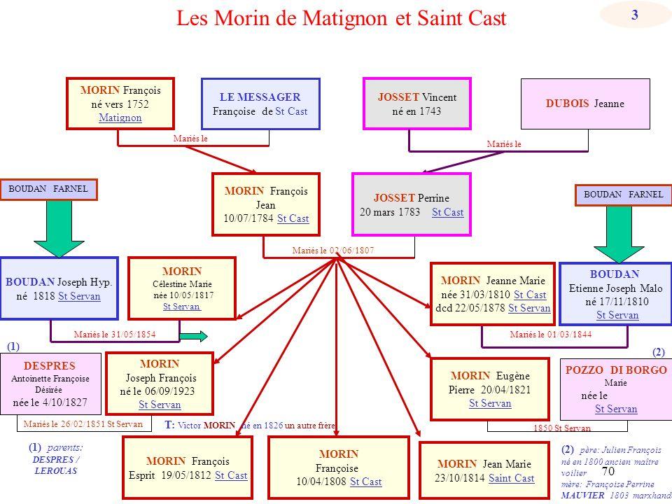 69 Les JOSSE et SAUVAGE SAUVAGE Jeanne Perrine 01/09/1805 Quelmer St S 14 fructidor an 13 SAUVAGE Pierre Alain né 1762 St Servan maçon Mariés le 21/04