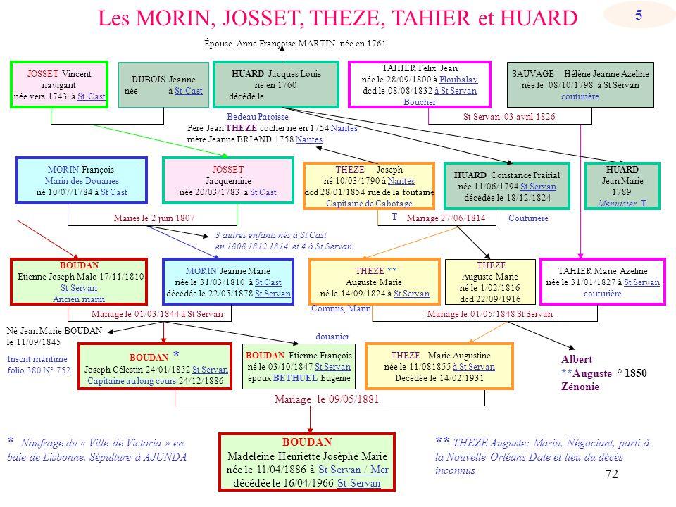 71 4 Les Morin originaires de Saint Cast JOSSET ° 20/03/1783 St Cast MORIN François ° 10/07/1784 St Cast MORIN François Esprit ° 19/05/1812 St Cast MO