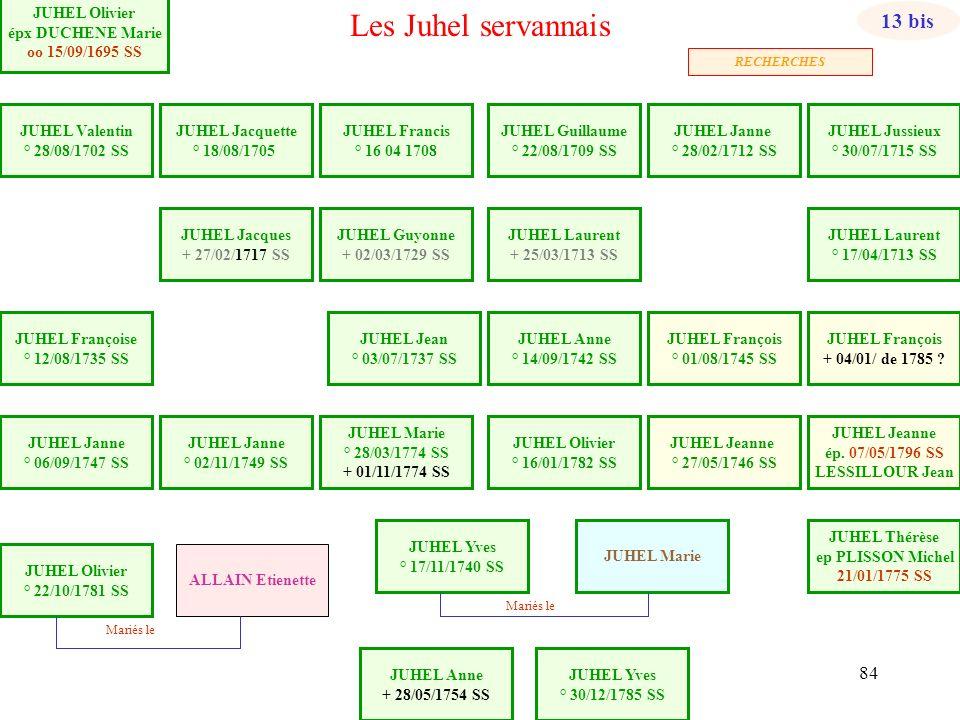 83 Mariés le MORIN Guillemette Le Sénéchal Perrine + 02/02/1737 SS LECLERC Jeanne JUHEL Guillaume Mariés le19/09/1651 SS Mariés le 29/30 mai 1678 DAUP