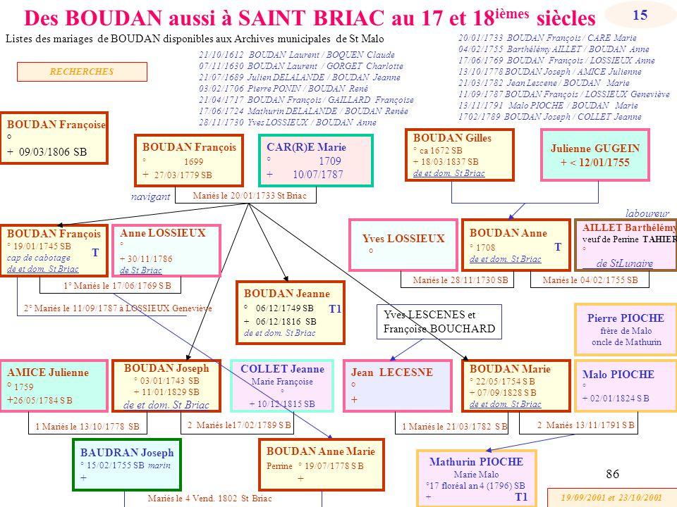 85 La famille BOUDAN dans la baie du Mont Saint Michel BOUDAN Marc père ° 1703 Roz sur Couesnon + ?1782 SS BOUDAN Marc fils né vers 1747 Juliette ROUA
