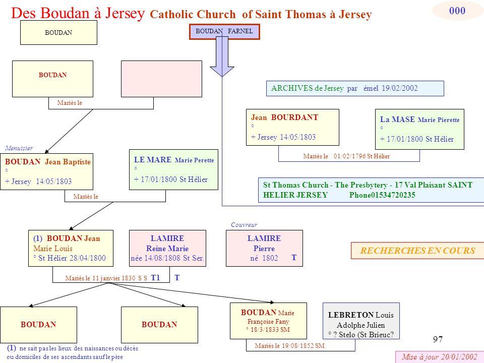 96 Quel destin pour la famille BOUDAN de Saint Servan ? Une origine certaine en Pays Gallo, Des hommes venant de la terre exerçant les métiers de la m
