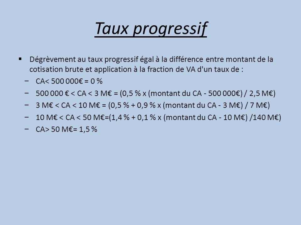 Taux progressif Dégrèvement au taux progressif égal à la différence entre montant de la cotisation brute et application à la fraction de VA d'un taux