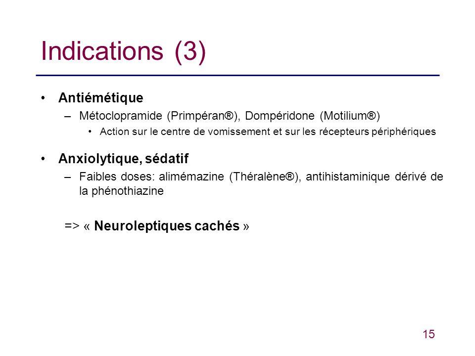 15 Indications (3) Antiémétique –Métoclopramide (Primpéran®), Dompéridone (Motilium®) Action sur le centre de vomissement et sur les récepteurs périph