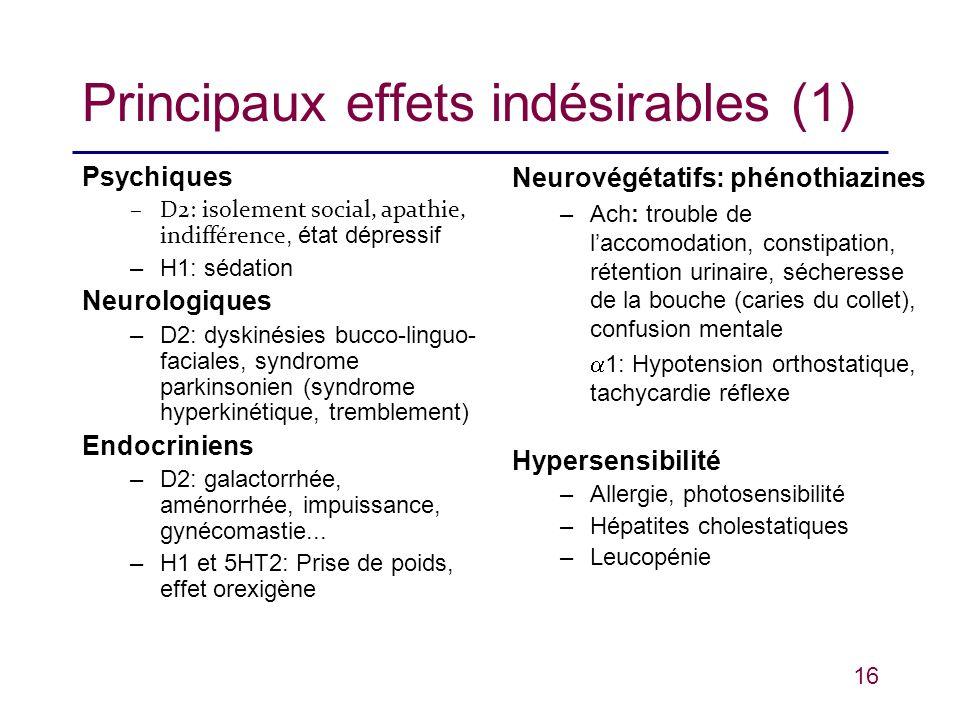 16 Principaux effets indésirables (1) Psychiques –D2: isolement social, apathie, indifférence, état dépressif –H1: sédation Neurologiques –D2: dyskiné