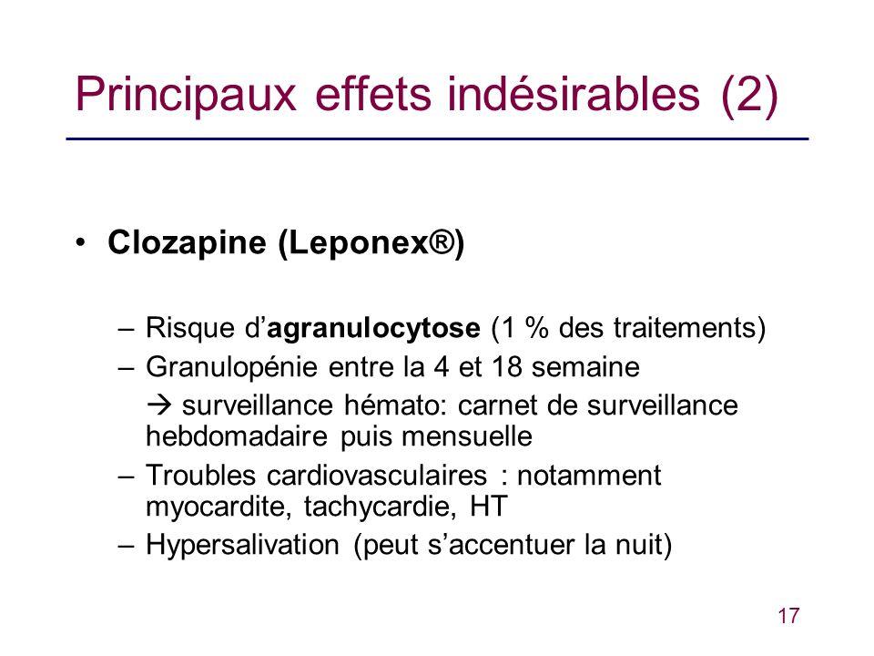 17 Principaux effets indésirables (2) Clozapine (Leponex®) –Risque dagranulocytose (1 % des traitements) –Granulopénie entre la 4 et 18 semaine survei