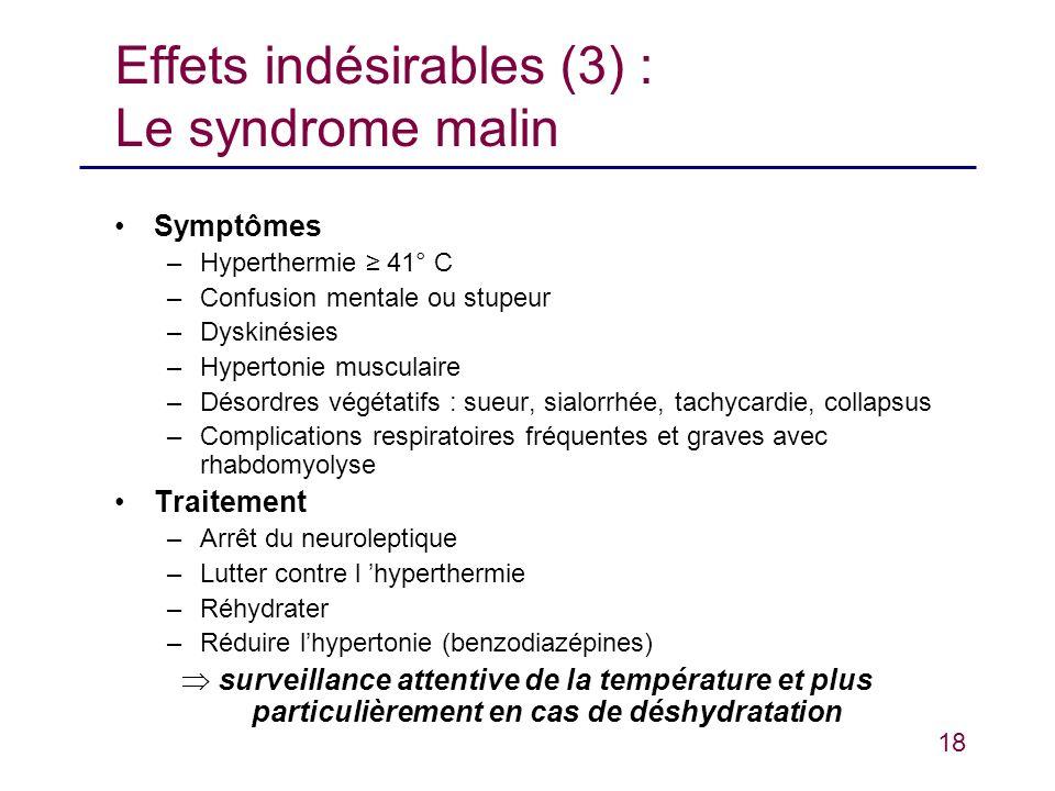 18 Effets indésirables (3) : Le syndrome malin Symptômes –Hyperthermie 41° C –Confusion mentale ou stupeur –Dyskinésies –Hypertonie musculaire –Désord