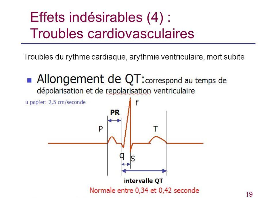 19 Effets indésirables (4) : Troubles cardiovasculaires Troubles du rythme cardiaque, arythmie ventriculaire, mort subite