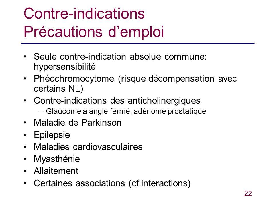 22 Contre-indications Précautions demploi Seule contre-indication absolue commune: hypersensibilité Phéochromocytome (risque décompensation avec certa
