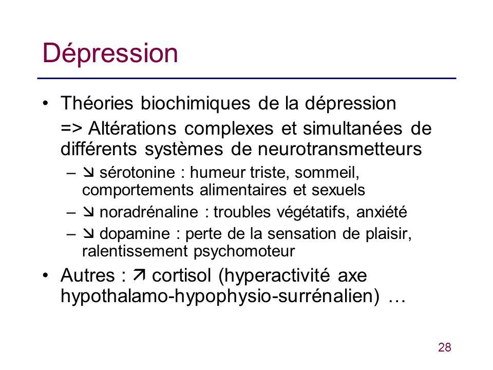 28 Dépression Théories biochimiques de la dépression => Altérations complexes et simultanées de différents systèmes de neurotransmetteurs – sérotonine