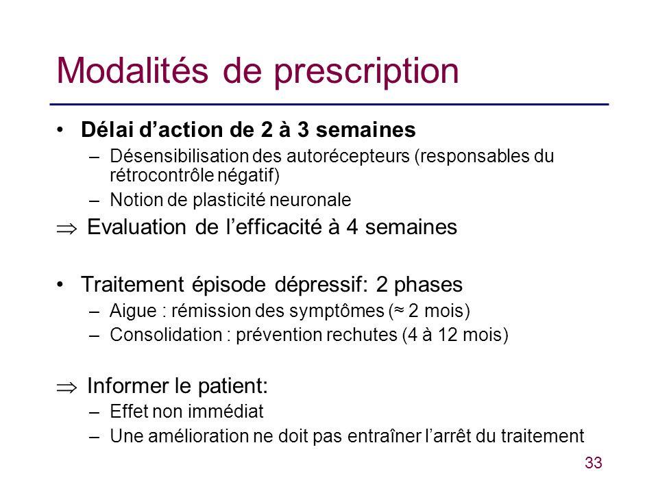 33 Modalités de prescription Délai daction de 2 à 3 semaines –Désensibilisation des autorécepteurs (responsables du rétrocontrôle négatif) –Notion de