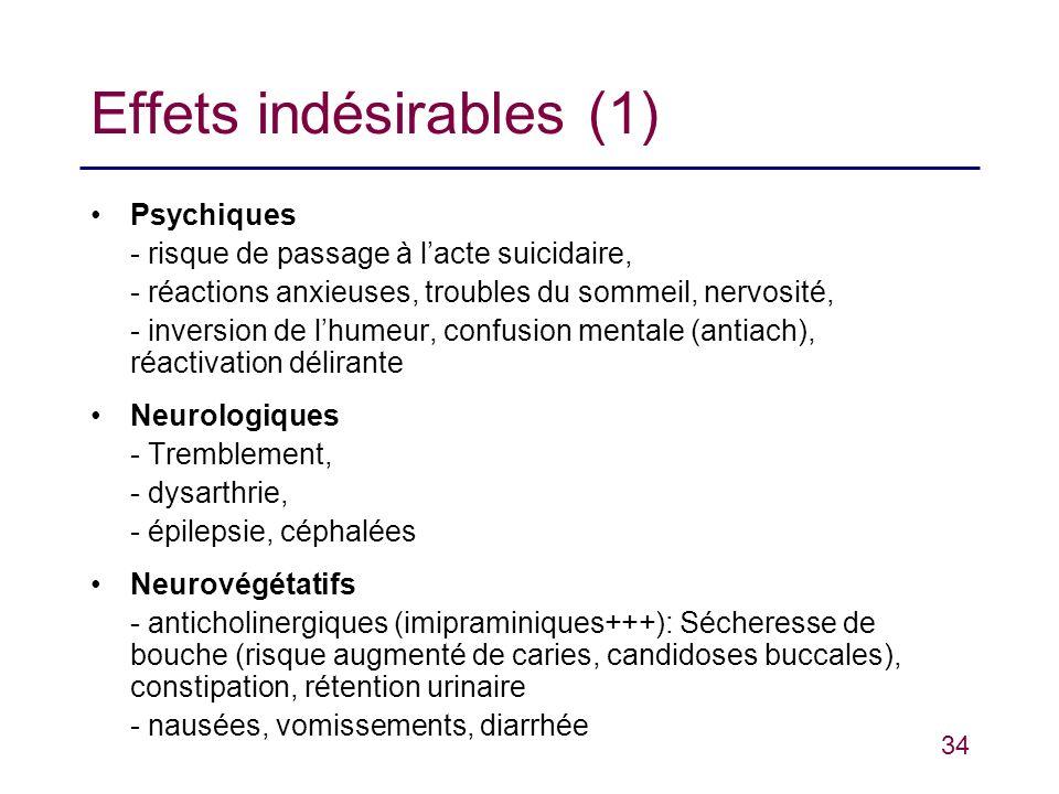34 Effets indésirables (1) Psychiques - risque de passage à lacte suicidaire, - réactions anxieuses, troubles du sommeil, nervosité, - inversion de lh