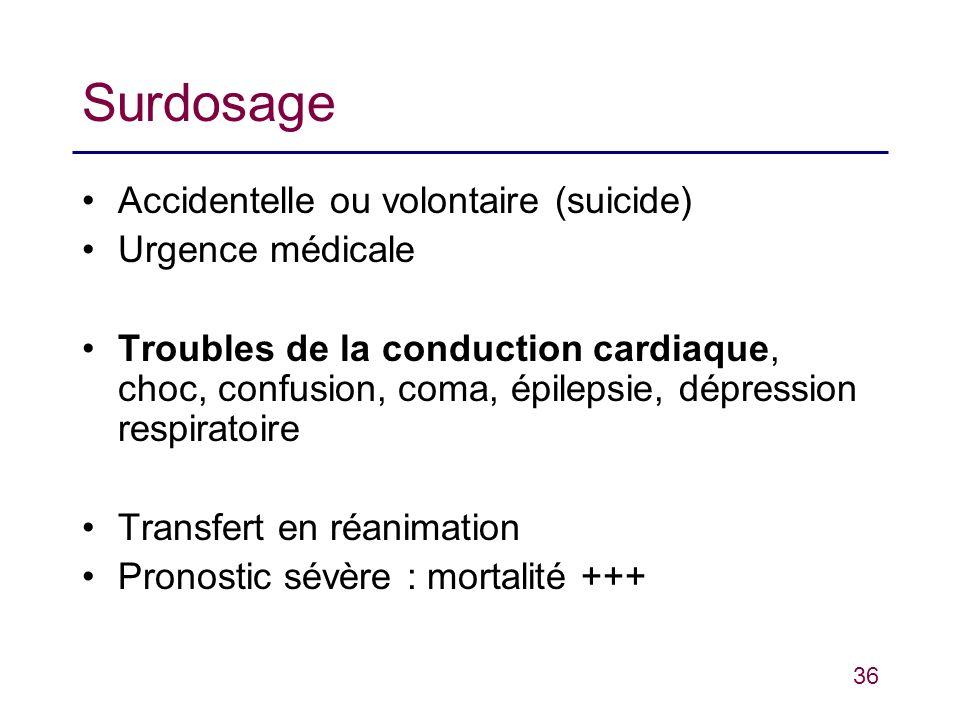 36 Surdosage Accidentelle ou volontaire (suicide) Urgence médicale Troubles de la conduction cardiaque, choc, confusion, coma, épilepsie, dépression r