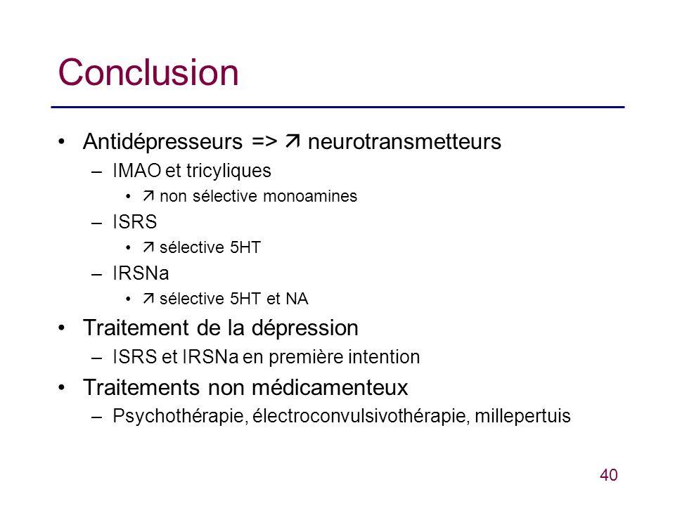 40 Conclusion Antidépresseurs => neurotransmetteurs –IMAO et tricyliques non sélective monoamines –ISRS sélective 5HT –IRSNa sélective 5HT et NA Trait