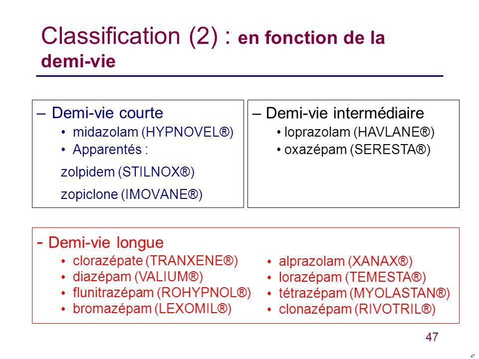 47 Classification (2) : en fonction de la demi-vie –Demi-vie courte midazolam (HYPNOVEL®) Apparentés : zolpidem (STILNOX®) zopiclone (IMOVANE®) – Demi