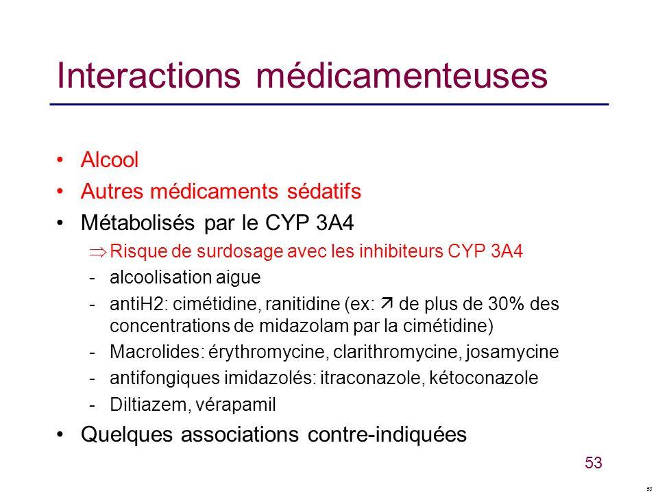 53 Interactions médicamenteuses Alcool Autres médicaments sédatifs Métabolisés par le CYP 3A4 Risque de surdosage avec les inhibiteurs CYP 3A4 -alcool