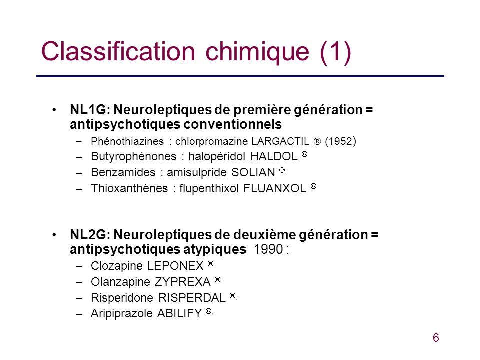 6 Classification chimique (1) NL1G: Neuroleptiques de première génération = antipsychotiques conventionnels –Phénothiazines : chlorpromazine LARGACTIL