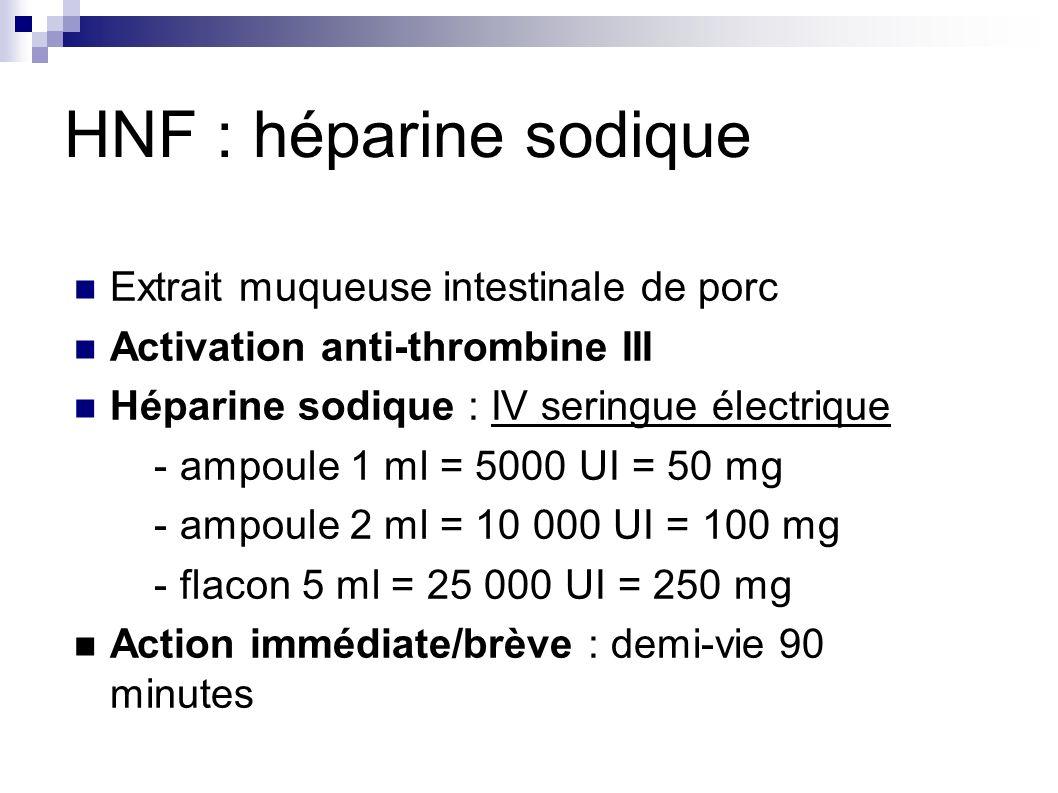 Extrait muqueuse intestinale de porc Activation anti-thrombine III Héparine sodique : IV seringue électrique - ampoule 1 ml = 5000 UI = 50 mg - ampoul