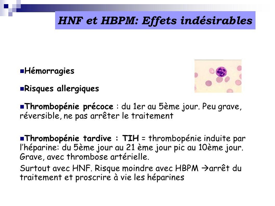 Hémorragies Risques allergiques Thrombopénie précoce : du 1er au 5ème jour. Peu grave, réversible, ne pas arrêter le traitement Thrombopénie tardive :