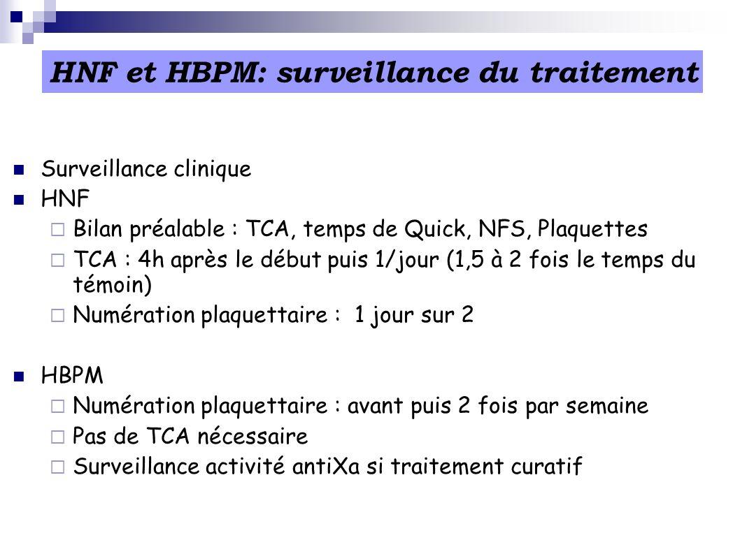 Surveillance clinique HNF Bilan préalable : TCA, temps de Quick, NFS, Plaquettes TCA : 4h après le début puis 1/jour (1,5 à 2 fois le temps du témoin)