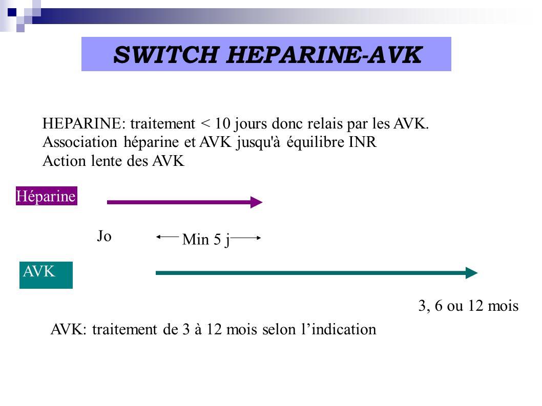 SWITCH HEPARINE-AVK Jo HEPARINE: traitement < 10 jours donc relais par les AVK. Association héparine et AVK jusqu'à équilibre INR Action lente des AVK