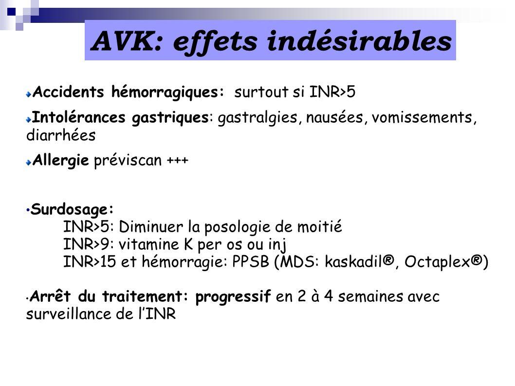 Accidents hémorragiques: surtout si INR>5 Intolérances gastriques: gastralgies, nausées, vomissements, diarrhées Allergie préviscan +++ Surdosage: INR