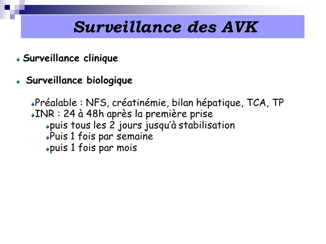 Surveillance des AVK Surveillance clinique Surveillance biologique Préalable : NFS, créatinémie, bilan hépatique, TCA, TP INR : 24 à 48h après la prem