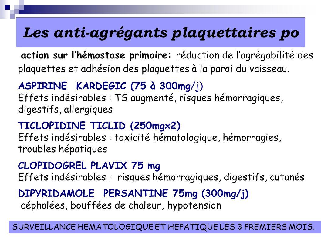 action sur lhémostase primaire: réduction de lagrégabilité des plaquettes et adhésion des plaquettes à la paroi du vaisseau. ASPIRINE KARDEGIC (75 à 3