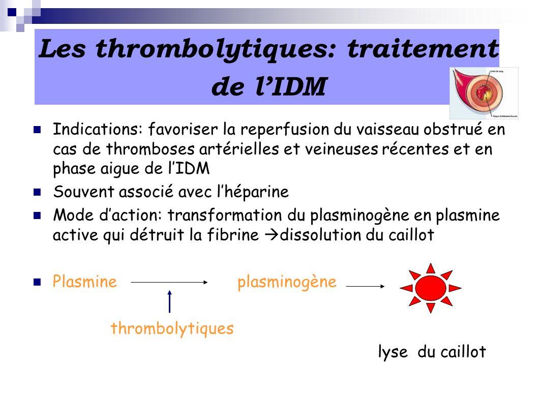 Indications: favoriser la reperfusion du vaisseau obstrué en cas de thromboses artérielles et veineuses récentes et en phase aigue de lIDM Souvent ass