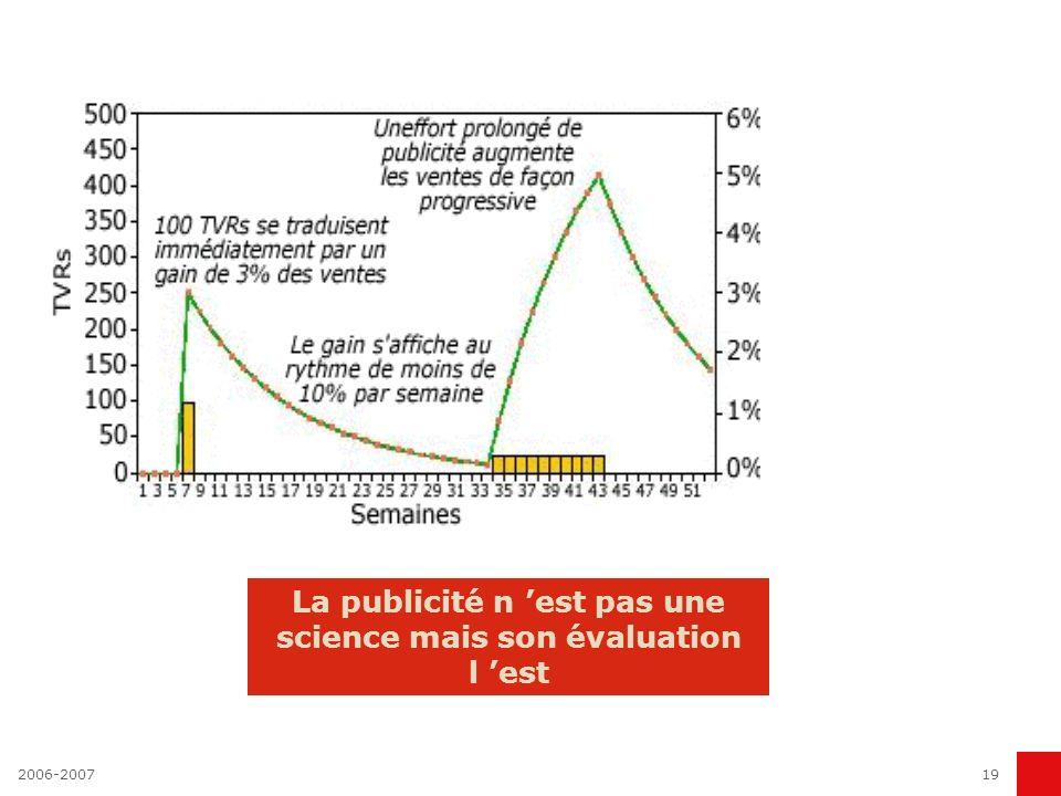 2006-200718 PUBLICITE ET CAUSE SOCIALE Elle est à la disposition des institutions, des groupements, des services publics. Son rôle n'est pas exclusive