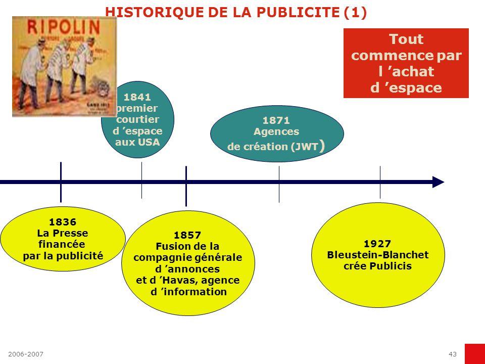 2006-200742 LES METIERS DE LA PUBLICITE L organisation du marché Historique de la publicité Le fonctionnement du marché L organisation d un groupe de