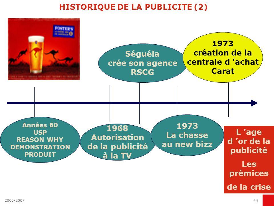 2006-200743 HISTORIQUE DE LA PUBLICITE (1) Tout commence par l achat d espace 1836 La Presse financée par la publicité 1857 Fusion de la compagnie gén
