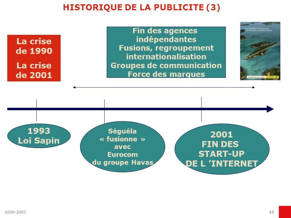 2006-200744 HISTORIQUE DE LA PUBLICITE (2) Années 60 USP REASON WHY DEMONSTRATION PRODUIT 1968 Autorisation de la publicité à la TV 1973 La chasse au