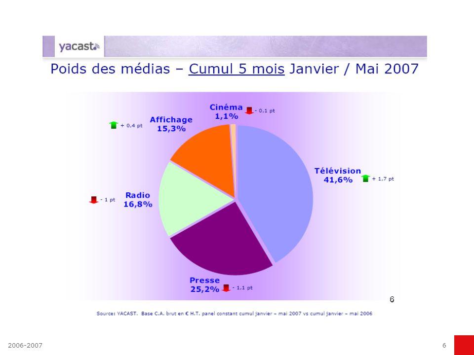 2006-200716 Les messages sont brefs, denses et sélectifs.