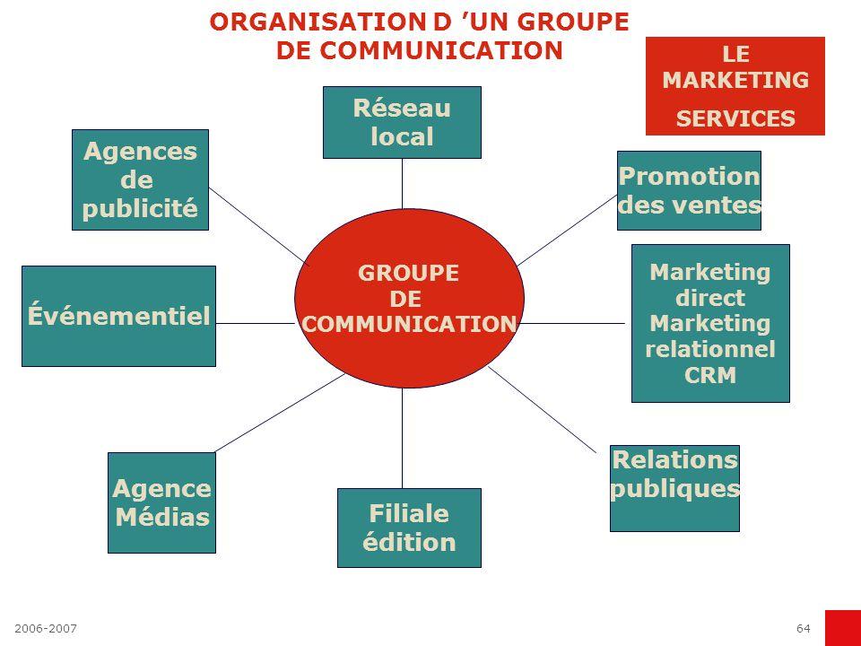 2006-200763 Stratégie de communication Brief annonceur Annonceur et Agences Définir la copy stratégie Concevoir les messages Pré-test Décision annonce