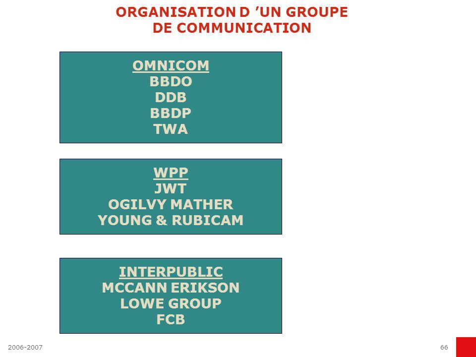2006-200765 ORGANISATION D UN GROUPE DE COMMUNICATION EURORSCG Communication financière AMO EURORSCG GROUPE CORPORATE EURORSCG HEALTHCARE Agences de p
