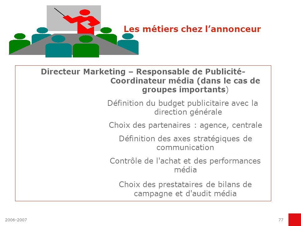 2006-200776 LES METIERS DE L AGENCE La cellule Production (2) L acheteuse d art coordonne la réalisation des photos et illustrations publicitaires ass