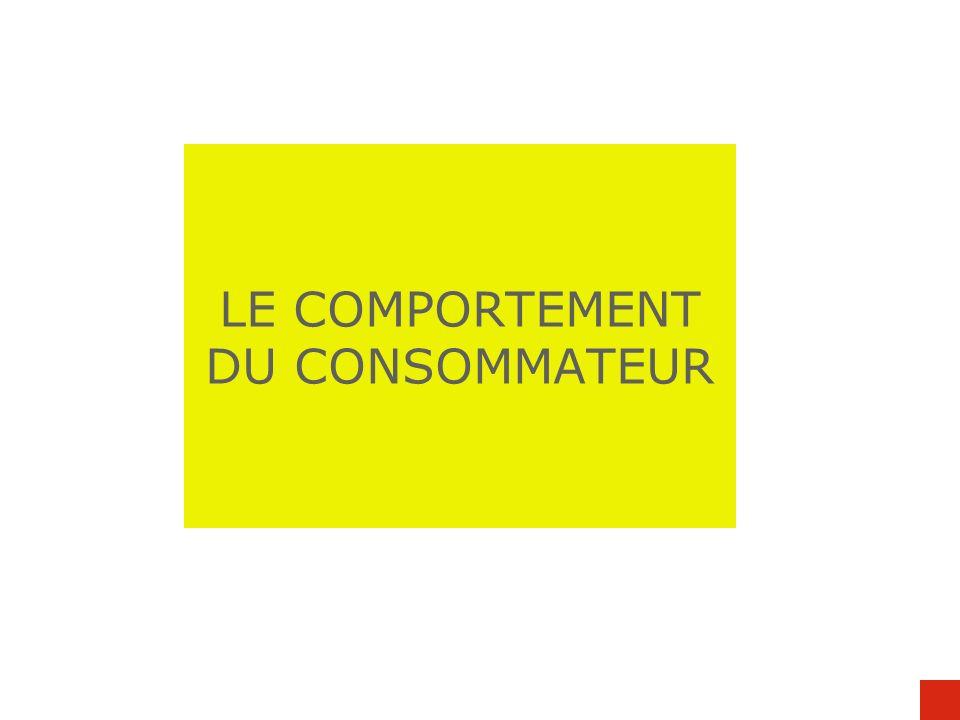 2006-200752 L INFLUENCE DE LA SITUATION SUR LE COMPORTEMENT D ACHAT