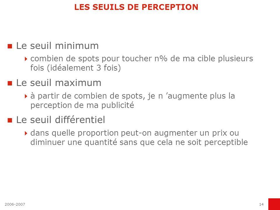 2006-200714 LES SEUILS DE PERCEPTION Le seuil minimum combien de spots pour toucher n% de ma cible plusieurs fois (idéalement 3 fois) Le seuil maximum