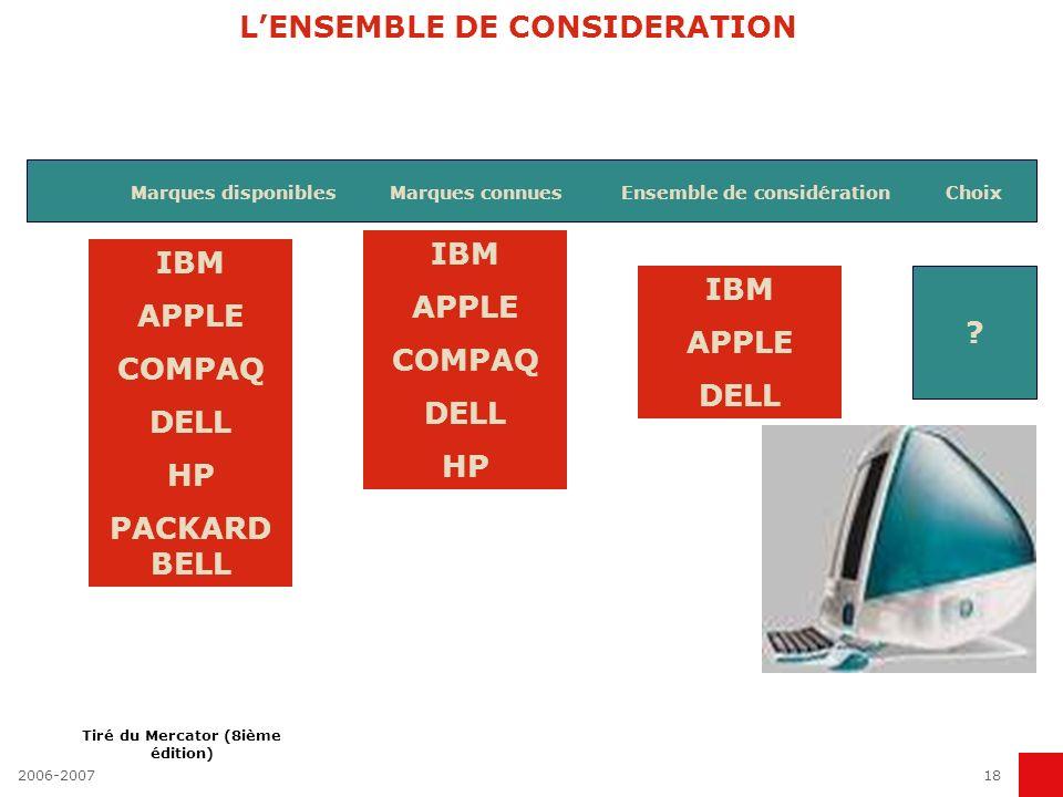 2006-200718 LENSEMBLE DE CONSIDERATION Marques disponibles Marques connues Ensemble de considération Choix IBM APPLE COMPAQ DELL HP PACKARD BELL IBM A